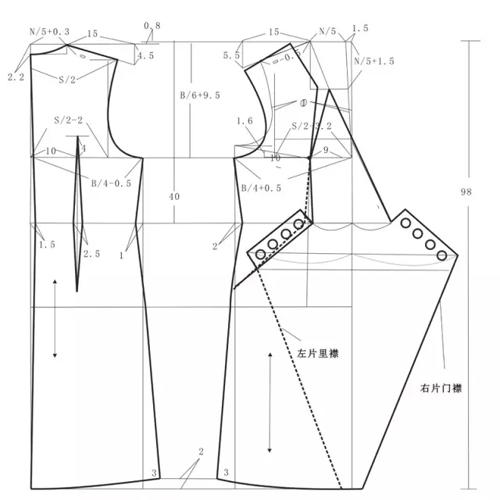 服装设计网 教程 裁剪放码       胸围(b)92厘米 领围(n)37厘米 肩宽