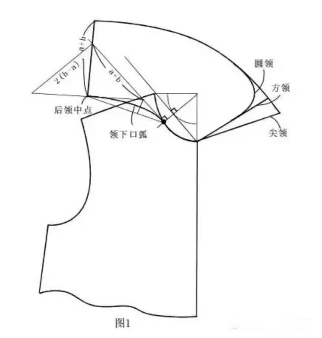 驳口领的结构制版-0学习(制版技术)服装设计大赛