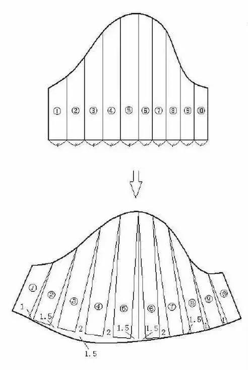 低腰碎褶连衣裙结构设计