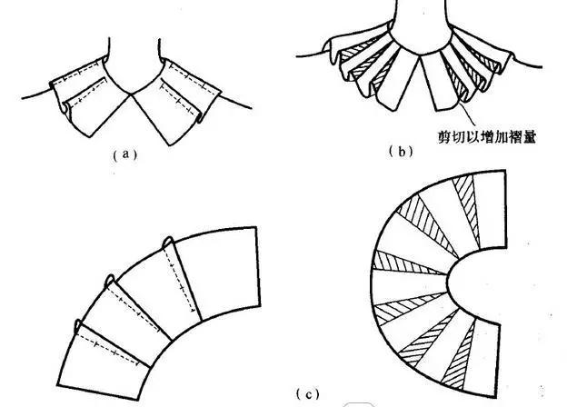 三种平领的结构设计方法-服装设计-服装设计教程-服装