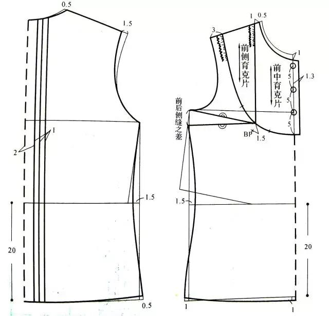 型_四种女士衬衫的版型设计