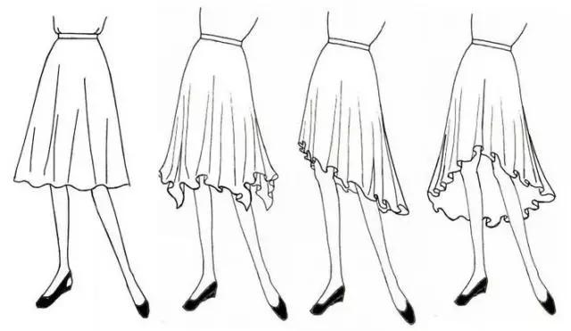 服装设计网 教程 服装工艺     波浪裙又称圆裙,斜裙或喇叭裙.