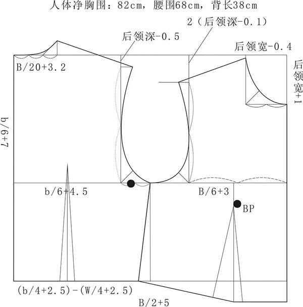 要求 1、配料必须避开色差。 2、注意对条对格。 3、排料丝缕要顺直,不可纬斜,拉布松紧一致,下刀后的衣片不能走形,刀眼准确、齐全。 缝制工艺和质量要求 1、前小肩做活口,用手工拱针,前片分割处切线0.1~0.6CM,前下贴袋按净样板做,袋底打细皱,皱量均匀,内切线0.1CM ,袋口切线1.