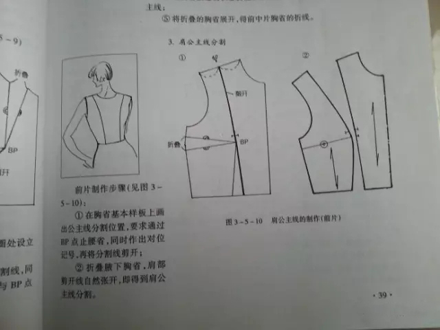 半裙手绘款式图