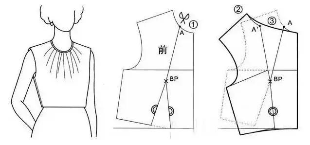 连衣裙简笔画 步骤