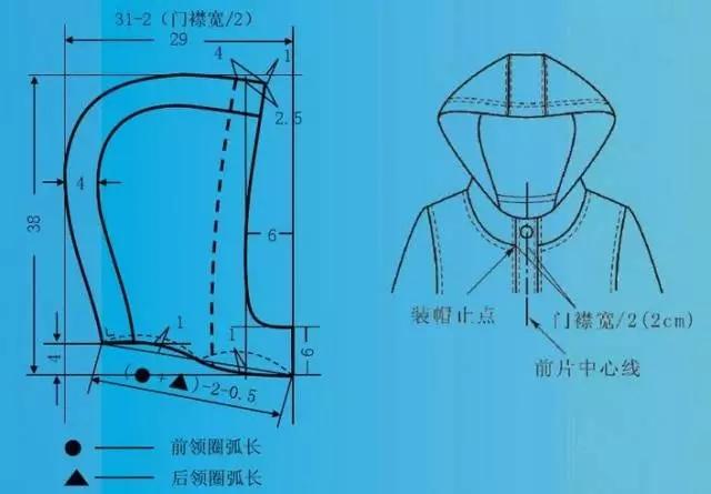 服装设计大赛 学习(服装工艺)设计大赛     款式特征:前后衣片公主线
