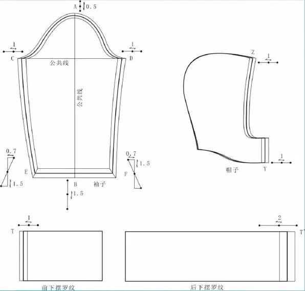 风帽外套的样板设计与制作工艺(2)-0学习(服装工艺)