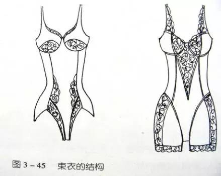 服装设计网 教程 服装设计     5,前扣形是将扣钩移至胸前便于穿脱,其