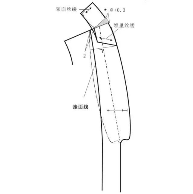 时尚斗篷大衣的图纸与工艺要求-服装工艺-服装设计-网