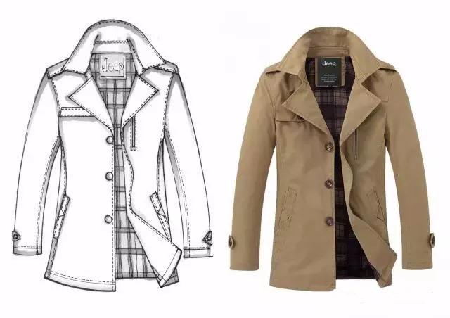 服装设计网 教程 时装画/手绘技巧  服装款式图是指着重以平面图形