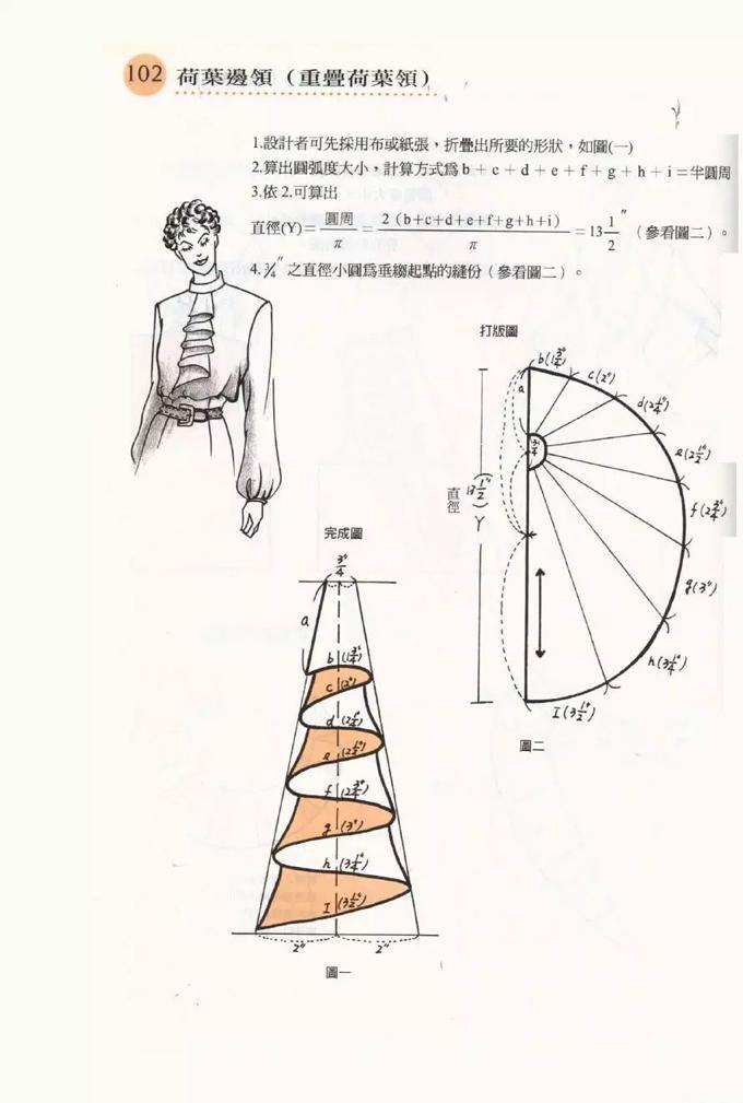 服装款式图领子手绘