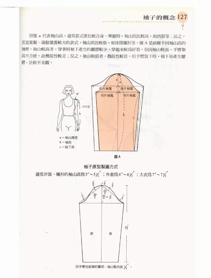 上海服装打版培训