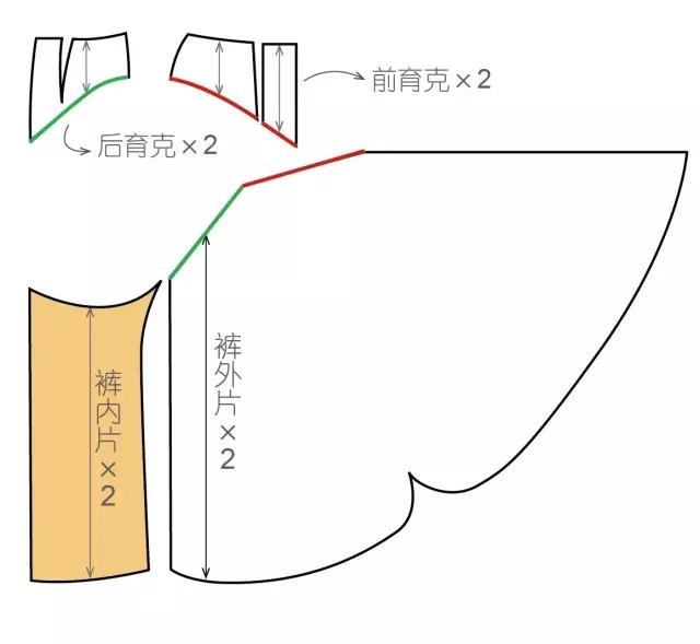 vionnet 1932年长裤结构图
