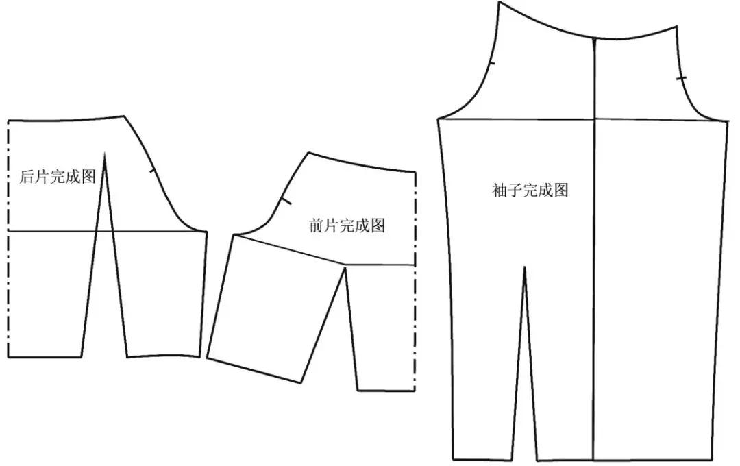 河南服装制版培训