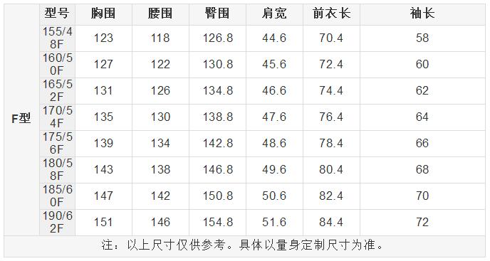 六种不同版型男士西服尺码对照表