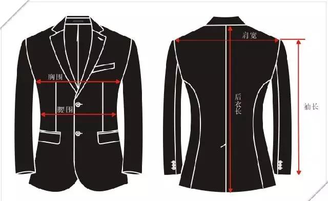 六种不同版型男士西服尺码对照表-制版技术-服装设计