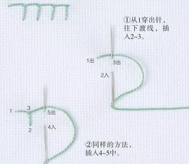 鞋垫锁边针法步骤