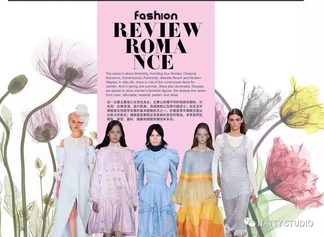 2020春夏流行趋势 女装单品连衣裙(图1)