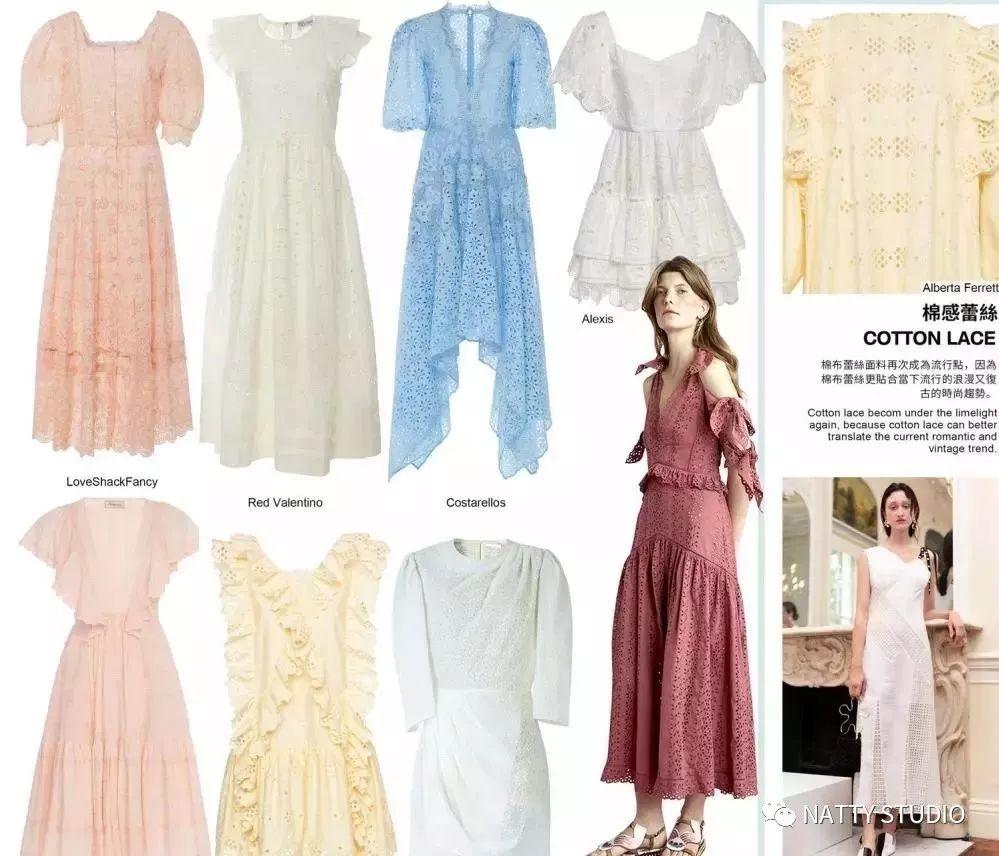 2020春夏流行趋势 女装单品连衣裙(图20)