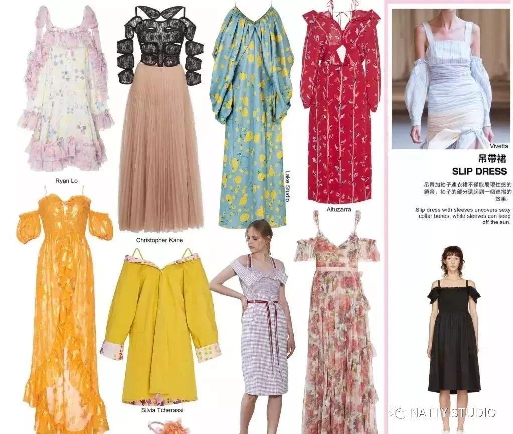 2020春夏流行趋势 女装单品连衣裙(图15)