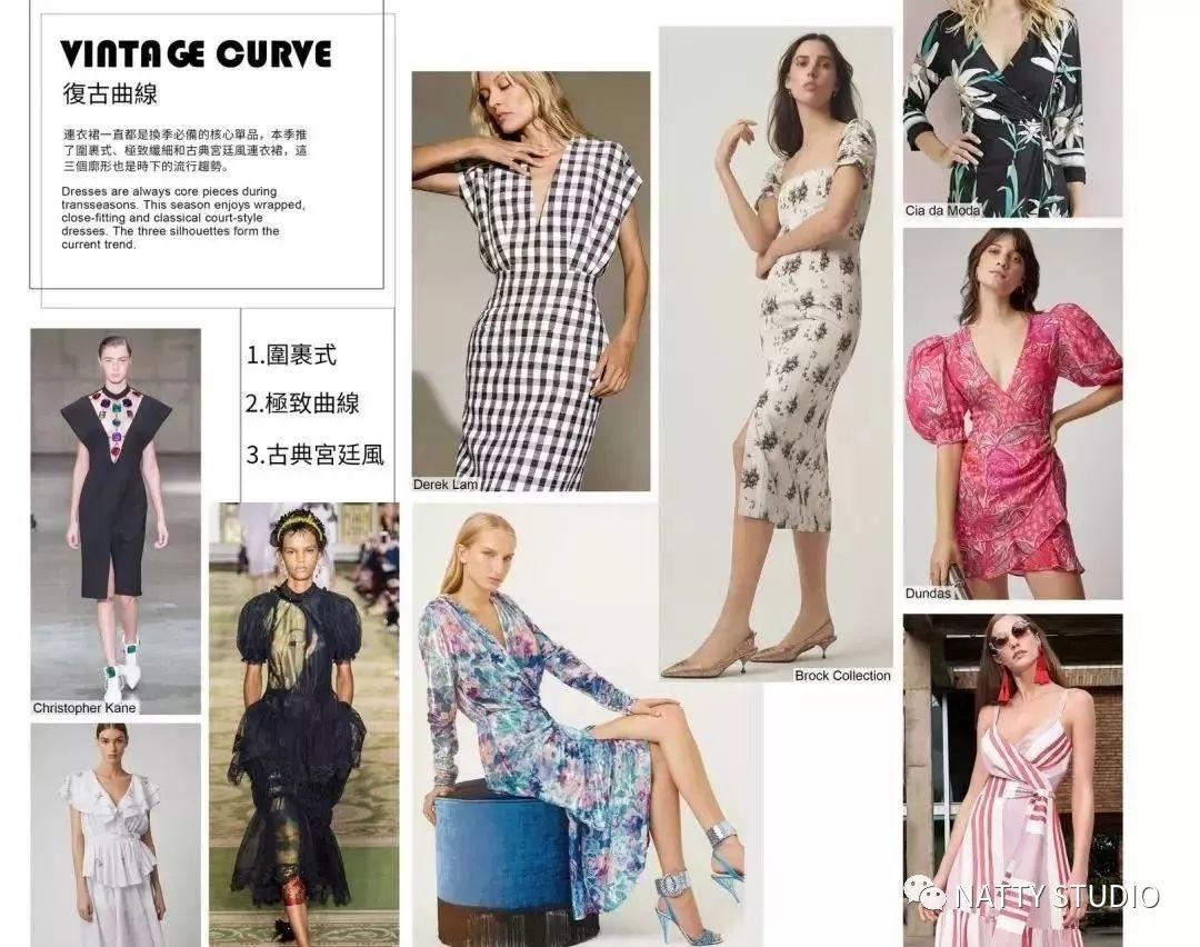 2020春夏流行趋势 女装单品连衣裙(图2)