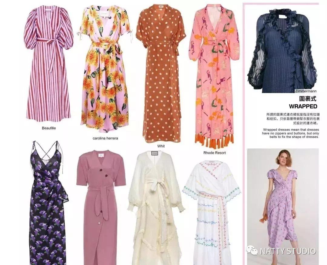 2020春夏流行趋势 女装单品连衣裙(图3)