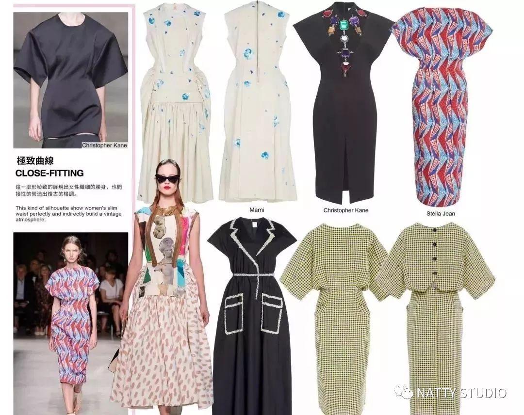 2020春夏流行趋势 女装单品连衣裙(图8)