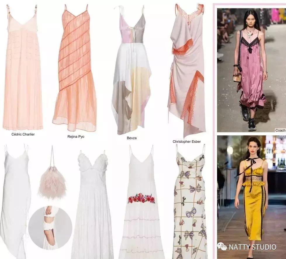 2020春夏流行趋势 女装单品连衣裙(图14)