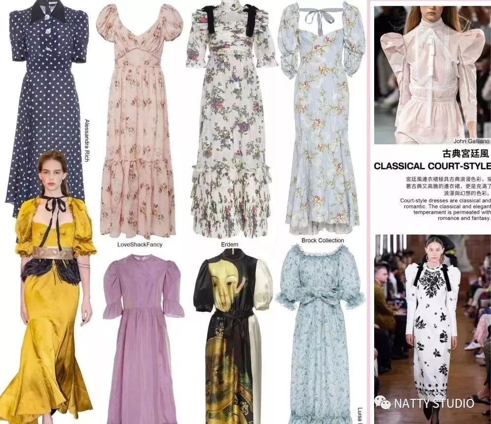2020春夏流行趋势 女装单品连衣裙(图9)