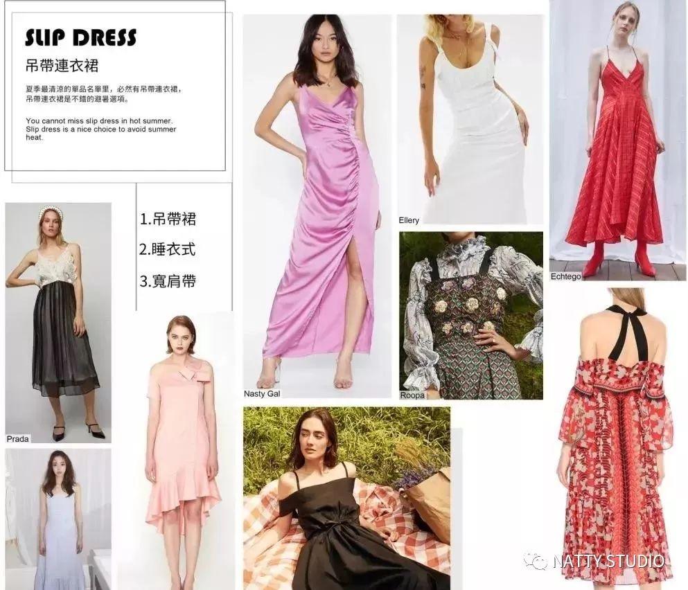 2020春夏流行趋势 女装单品连衣裙(图13)