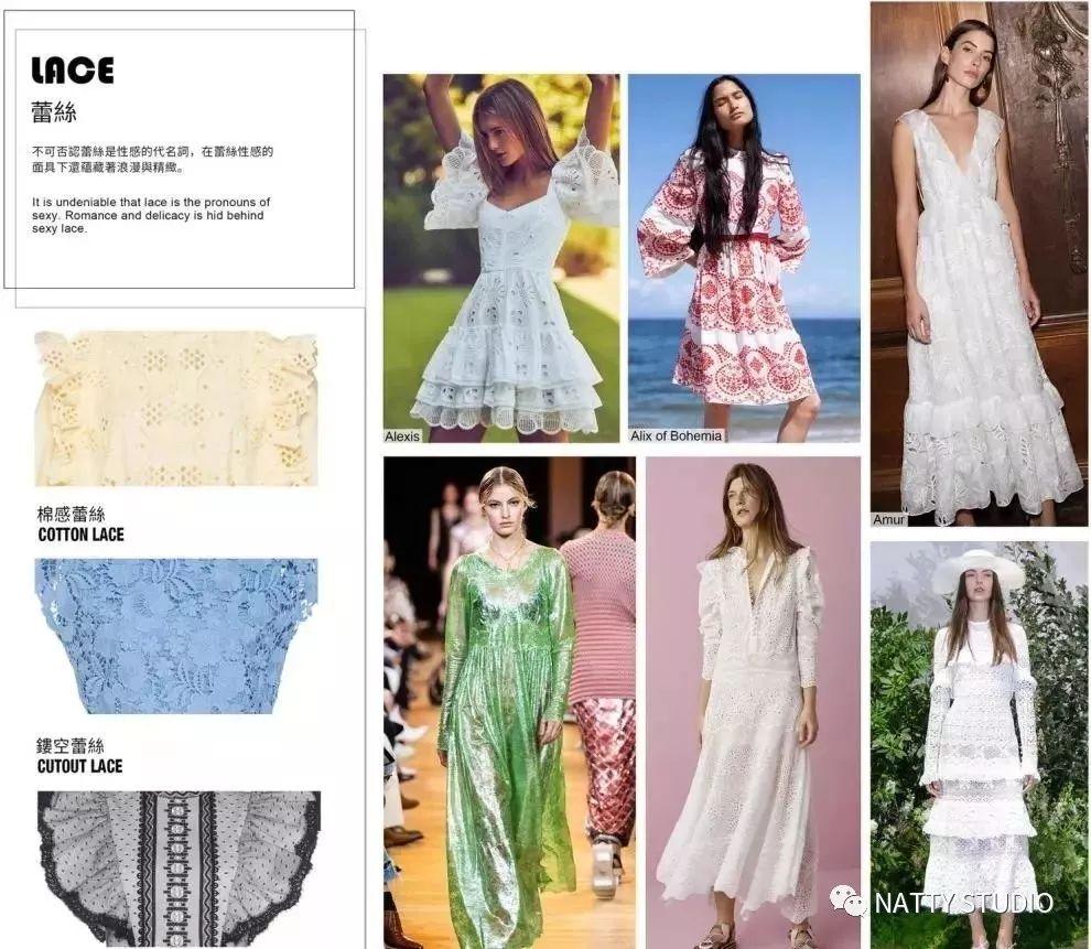 2020春夏流行趋势 女装单品连衣裙(图19)