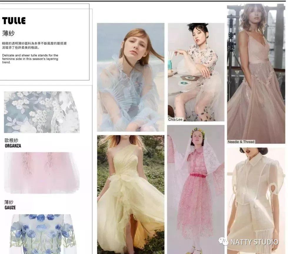 2020春夏流行趋势 女装单品连衣裙(图23)