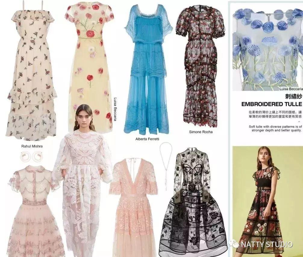 2020春夏流行趋势 女装单品连衣裙(图24)