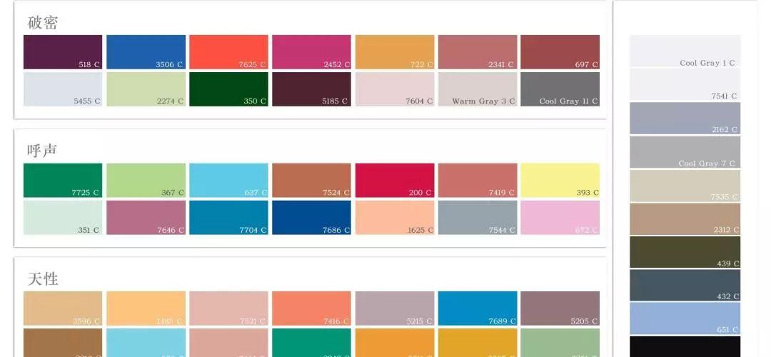 色彩趋势分析 2020春夏女装关键色彩趋势(图17)