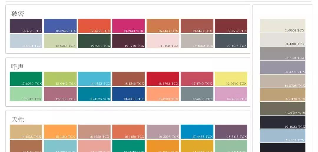 色彩趋势分析 2020春夏女装关键色彩趋势(图16)