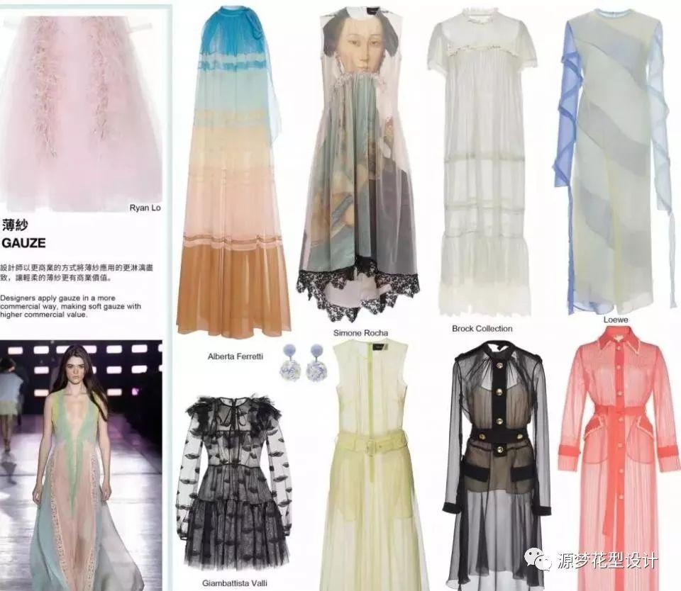 流行趋势预测 2020春夏连衣裙流行元素(图25)
