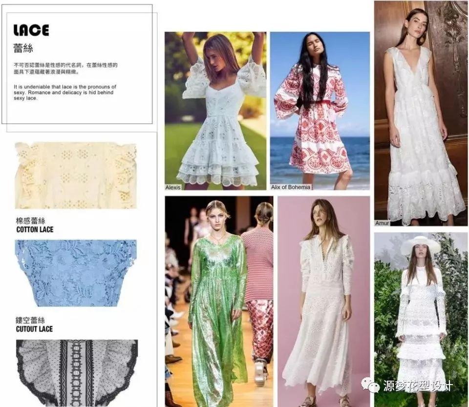 流行趋势预测 2020春夏连衣裙流行元素(图21)