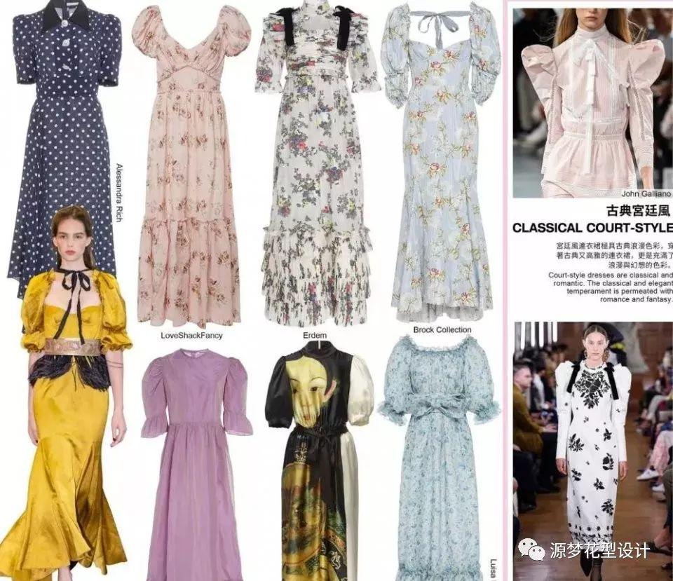 流行趋势预测 2020春夏连衣裙流行元素(图10)