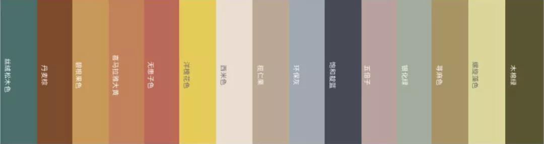 2021春夏6大色彩流行趋势,美极了!(图5)