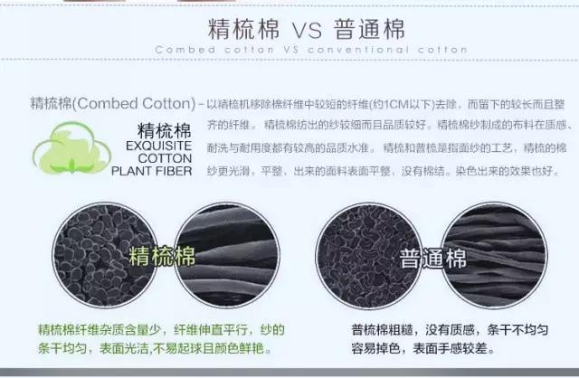 全棉、纯棉、精梳棉、针织棉棉料的区别