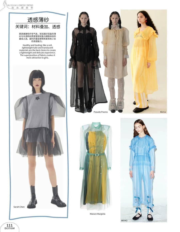2022/23秋冬连衣裙趋势,设计师必看!(图26)