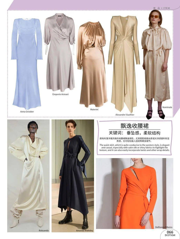 2022/23秋冬连衣裙趋势,设计师必看!(图20)