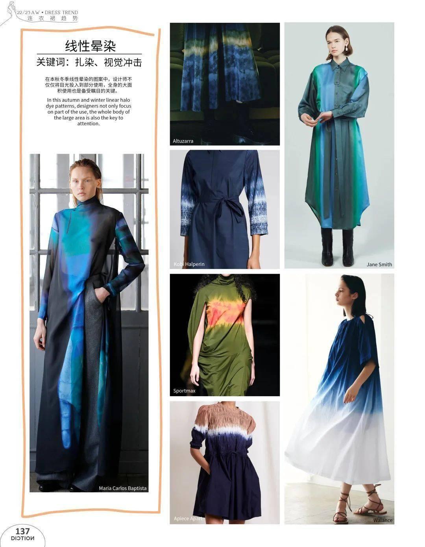 2022/23秋冬连衣裙趋势,设计师必看!(图30)