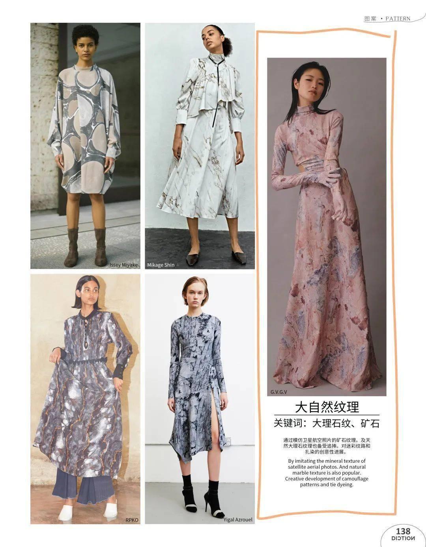 2022/23秋冬连衣裙趋势,设计师必看!(图31)
