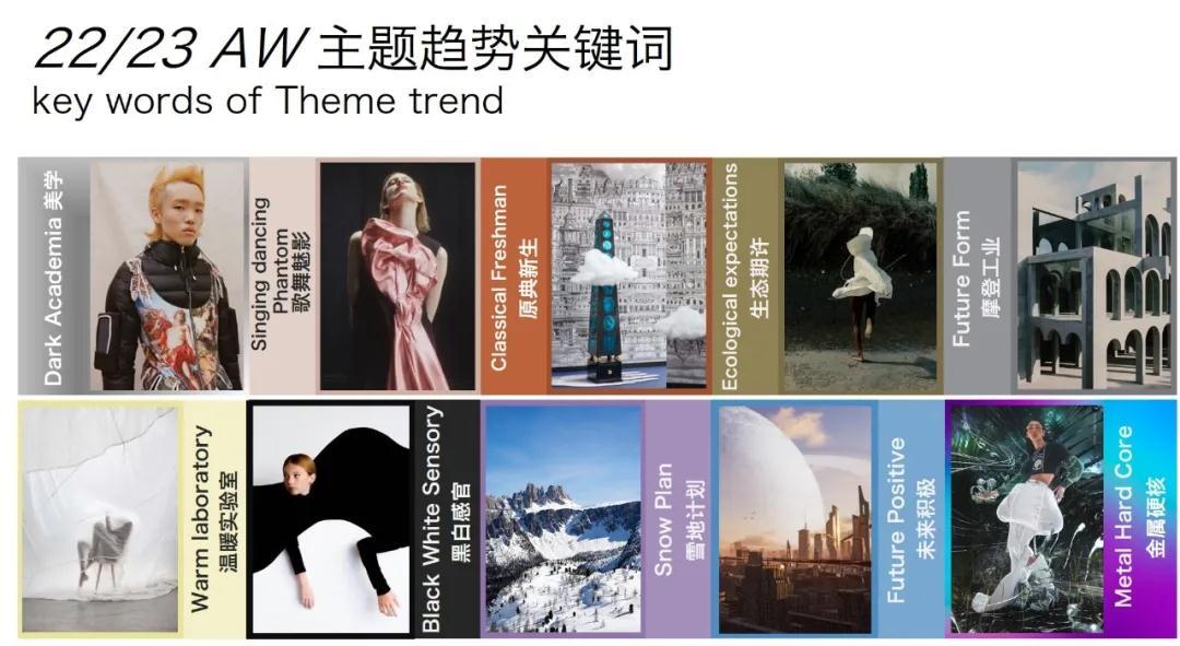 干货|2022/23秋冬十大主题趋势关键词(图1)