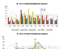 1-4月棉花进口84万吨增85.1% 棉纱进口66万吨增6.45%
