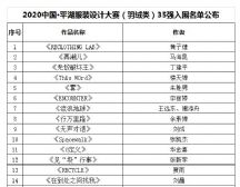 2020中国・平湖服装设计大赛 (羽绒类)初评+入围35强名单