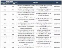 7月1日起沙特增值税提高10%,涉及纺织91项!