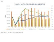 抵御风险 行稳致远 中国纺织服装出口再创佳绩