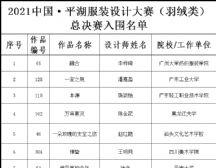 2021中国・平湖服装设计大赛(羽绒类)入围名单出炉
